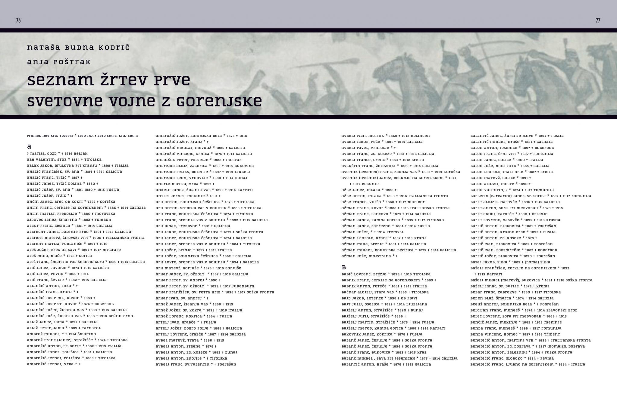 Seznam zrtev